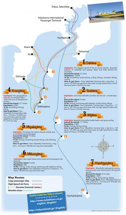 Izu Seven Tokyo Island Map
